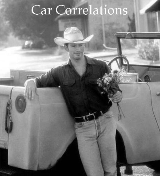 Car Correlations