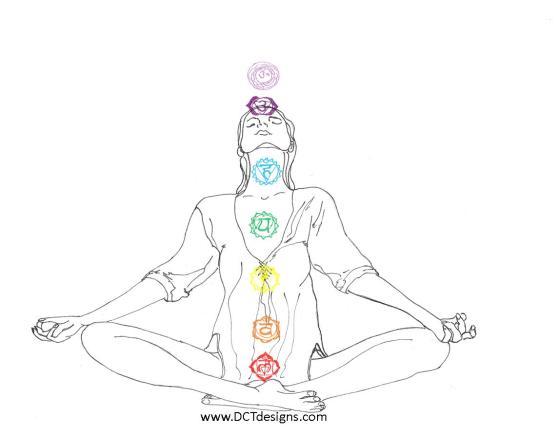 Yoga chakras with logo